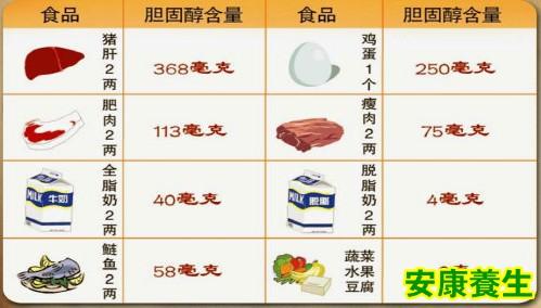 改善动物性食物结构,少食含脂肪高的食物,多食含蛋白质较高而脂肪较少